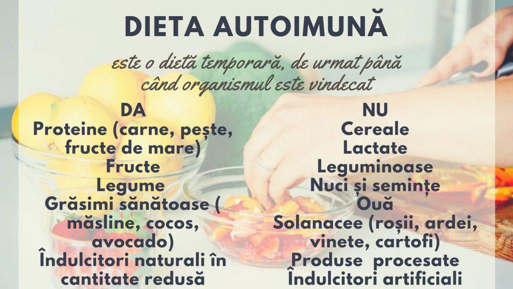 lista alimente dieta autoimuna